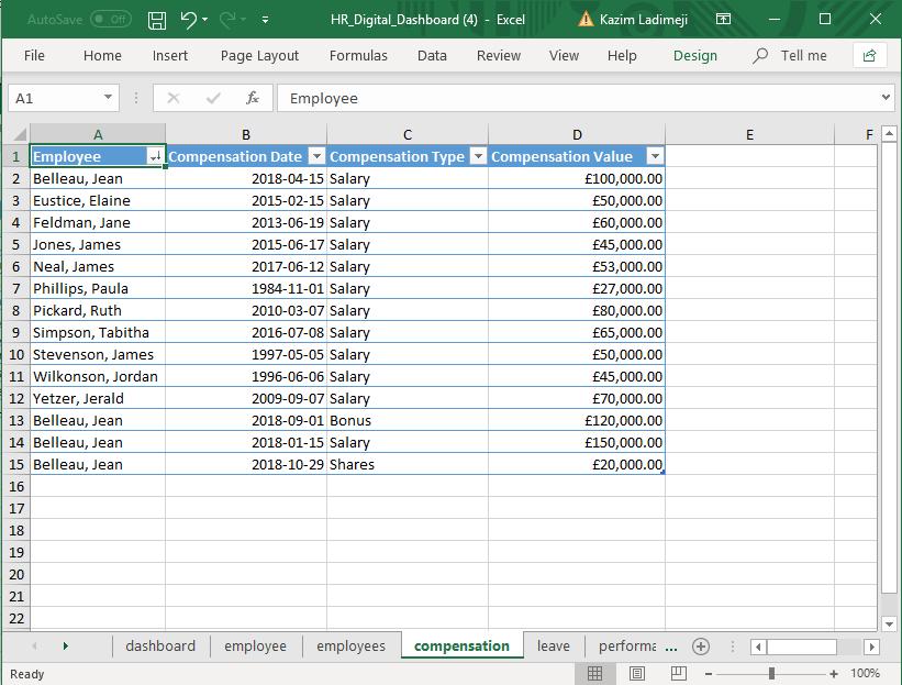 employees database excel - Ataum berglauf-verband com